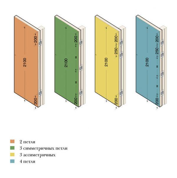 Дверная петля скрытой установки Ceam с 3D регулировкой 1129 ARG матовое серебро (25-40 кг)